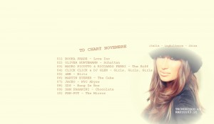 TD CHART Novembre